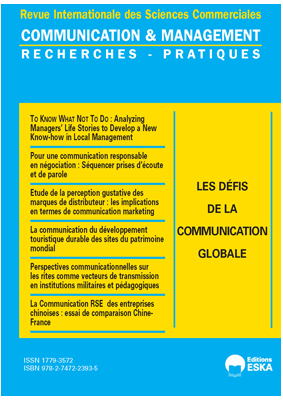 Communication & Management